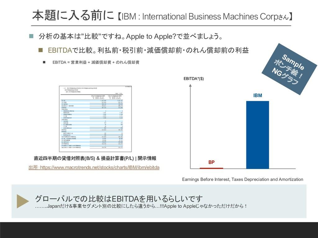 本題に入る前に 【IBM : International Business Machines ...