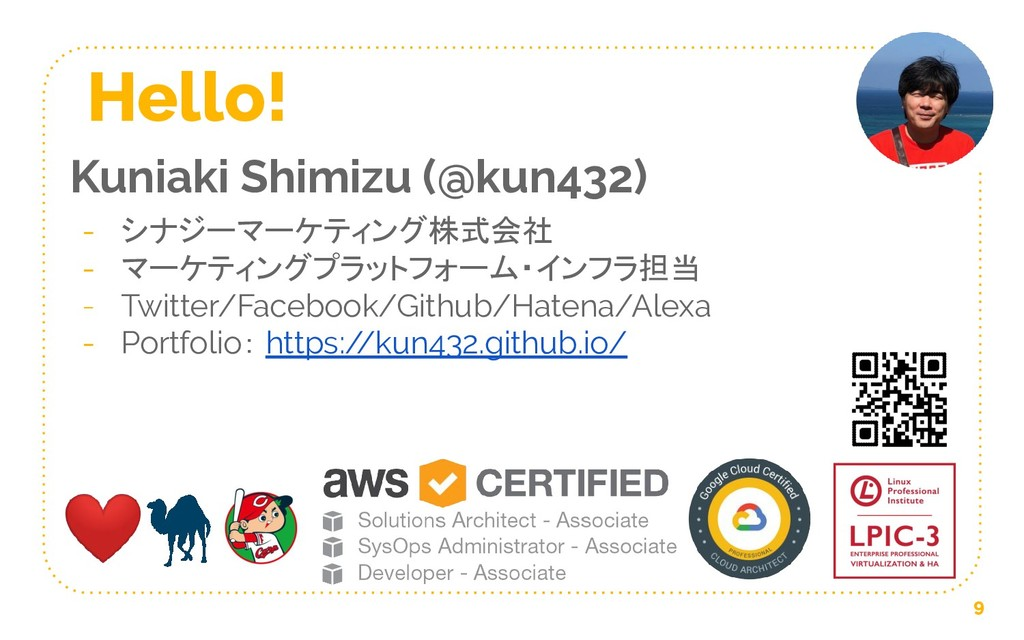Kuniaki Shimizu (@kun432) - シナジーマーケティング株式会社 - マ...