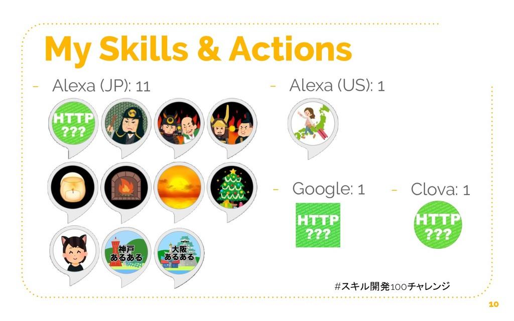 My Skills & Actions 10 - Alexa (JP): 11 - Googl...