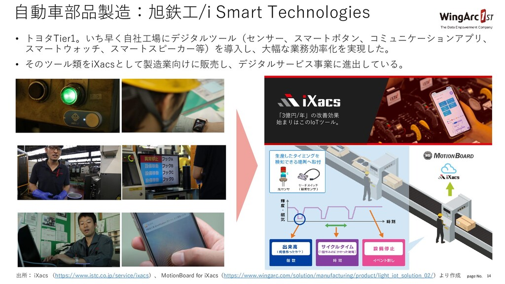 page No. 14 自動車部品製造:旭鉄工/i Smart Technologies • ...