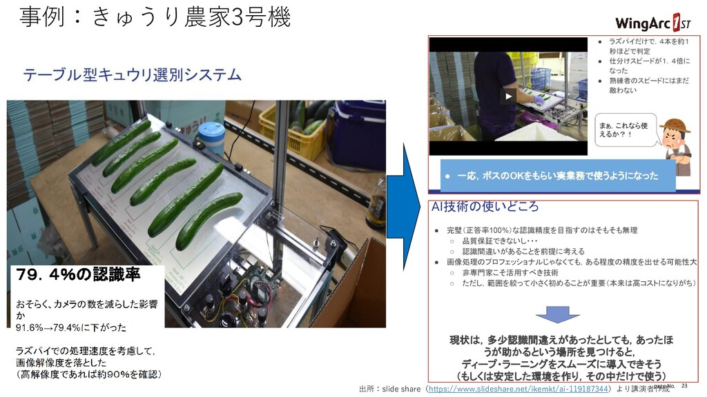 page No. 23 事例:きゅうり農家3号機 出所:slide share(https:/...
