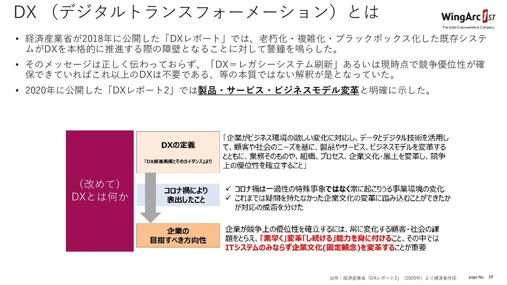 page No. 29 DX (デジタルトランスフォーメーション)とは • 経済産業省が201...