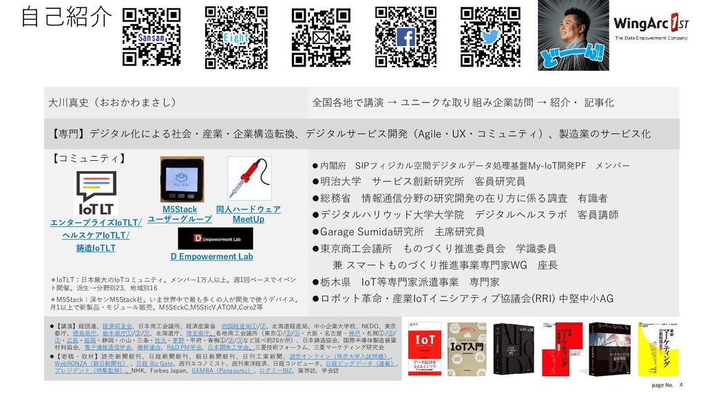 page No. 4 自己紹介 大川真史(おおかわまさし) 全国各地で講演 → ユニークな取り...