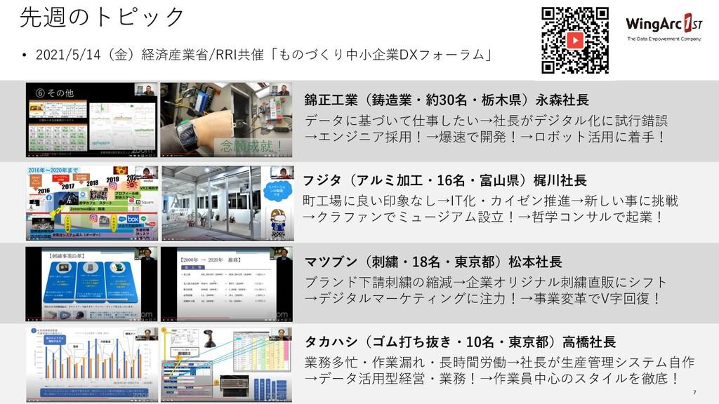 page No. 7 • 2021/5/14(金)経済産業省/RRI共催「ものづくり中小企業D...