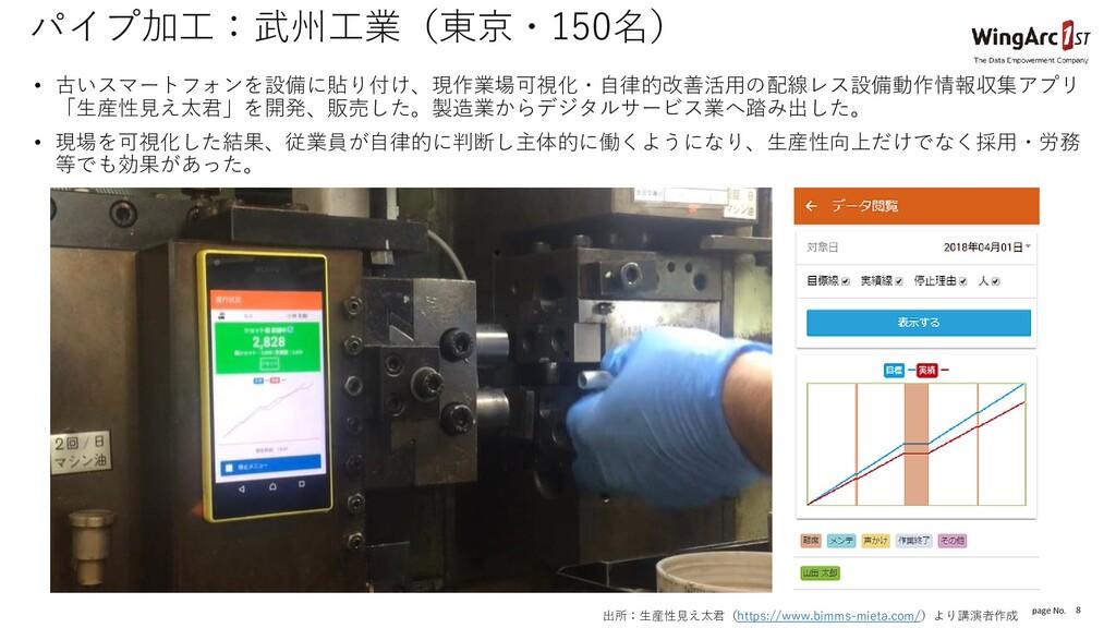 page No. 8 パイプ加工:武州工業(東京・150名) • 古いスマートフォンを設備に貼...