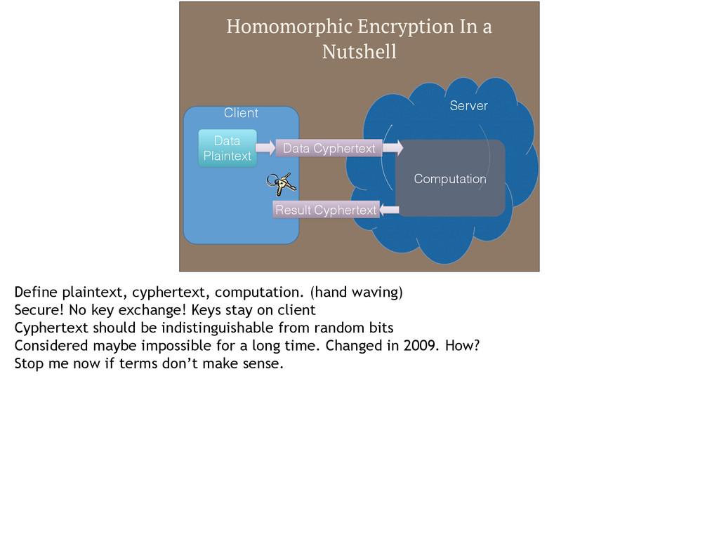 Homomorphic Encryption In a Nutshell Client Ser...