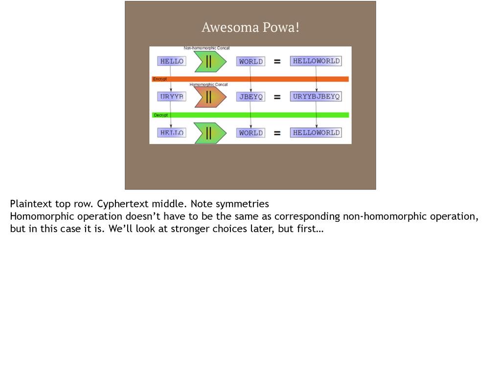 Awesoma Powa! Plaintext top row. Cyphertext mid...