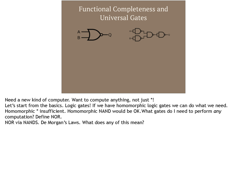 Functional Completeness and Universal Gates Nee...