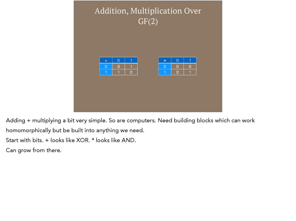 Addition, Multiplication Over GF(2) + 0 1 0 0 1...