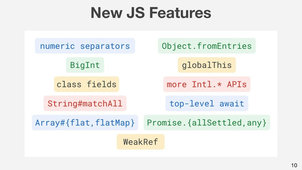 New JS Features 10
