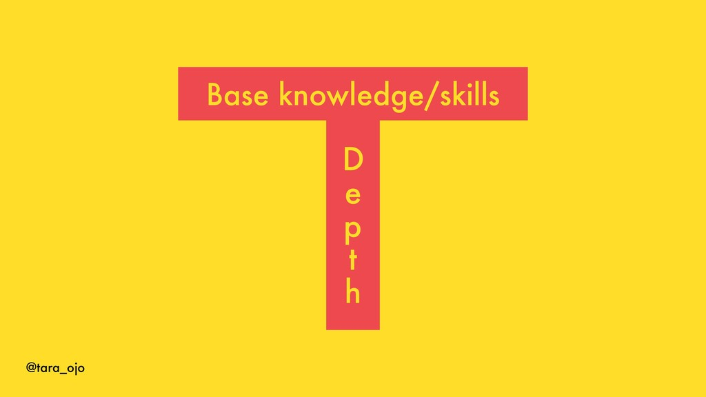 @tara_ojo Base knowledge/skills D e p t h