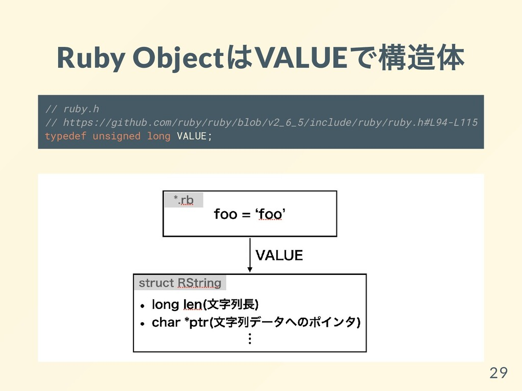 Ruby Object はVALUE で構造体 // ruby.h // https://gi...