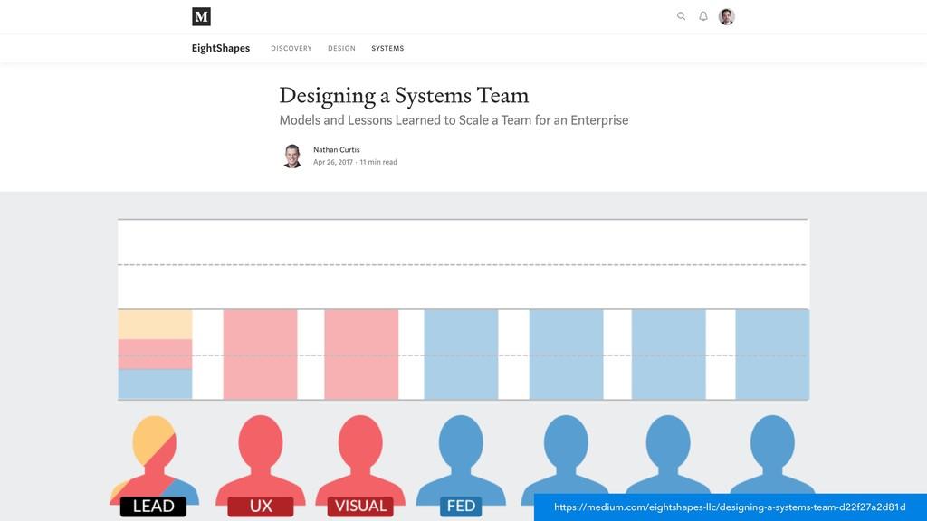 https://medium.com/eightshapes-llc/designing-a-...