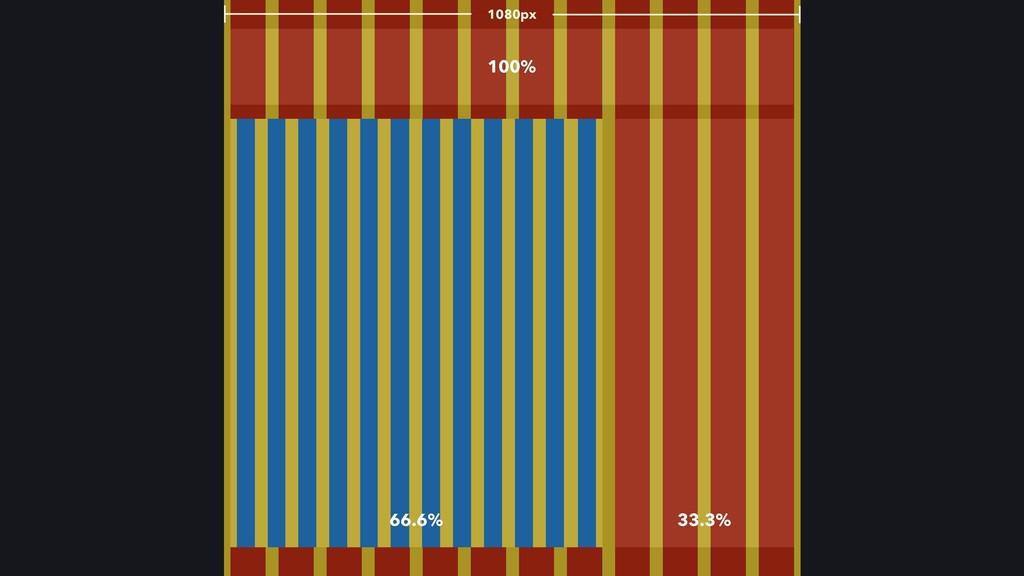 33.3% 66.6% 100% 1080px