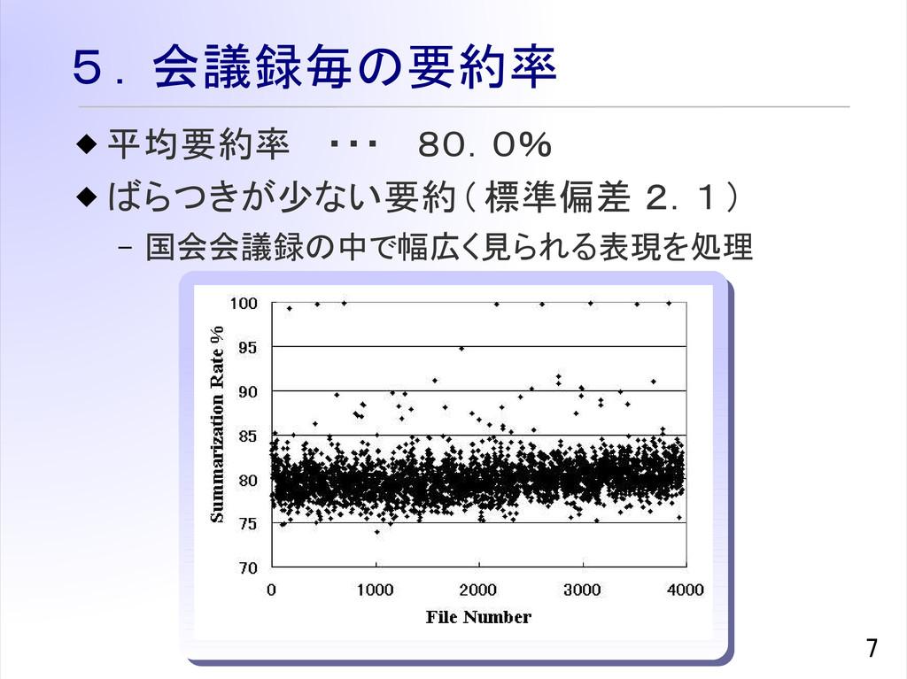5 . 会議録毎の要約率  平均要約率 ・・・ 80.0%  ばらつきが少ない要約 ( 標...