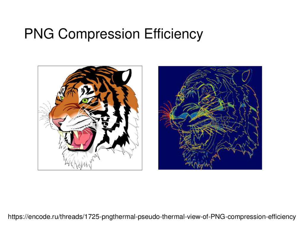 PNG Compression Efficiency https://encode.ru/th...