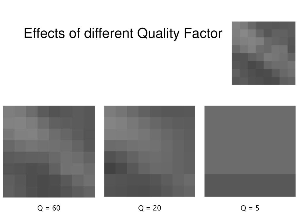 Effects of different Quality Factor Q = 60 Q = ...