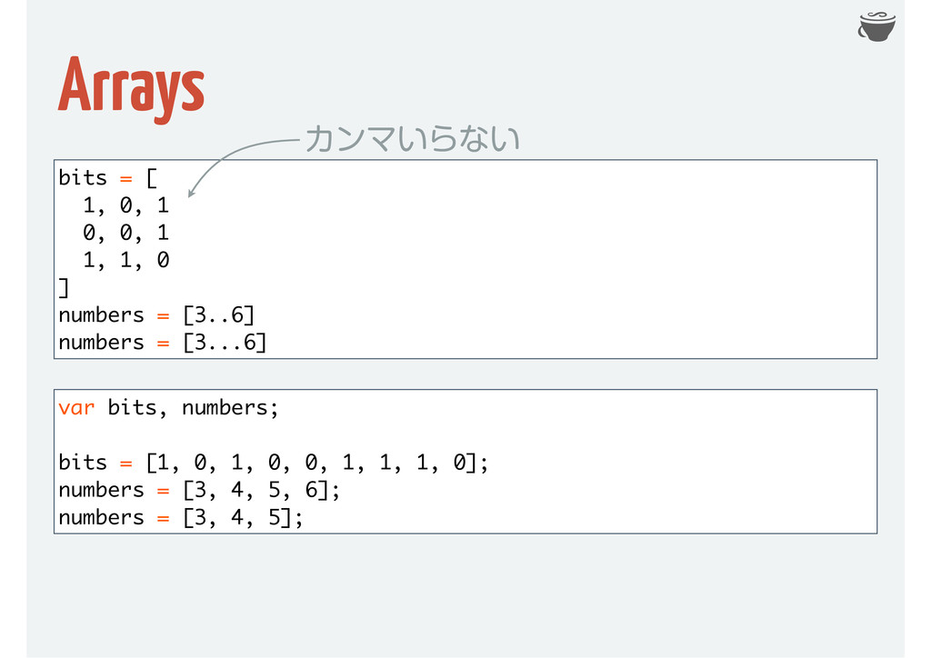 Arrays bits = [ 1, 0, 1 0, 0, 1 1, 1, 0 ] numbe...