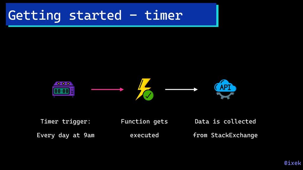 Getting started - timer @ixek Timer trigger: Ev...