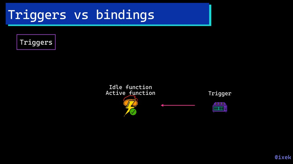 Triggers vs bindings @ixek Triggers Idle functi...