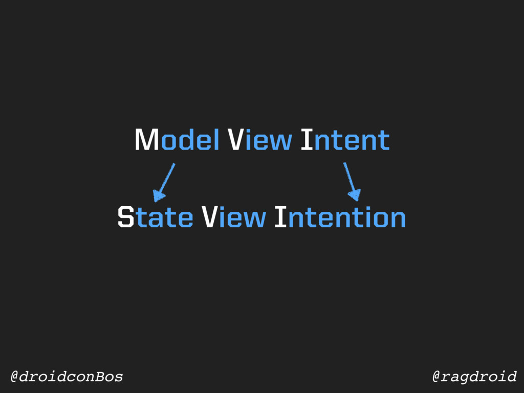 @ragdroid @droidconBos State View Intention Mod...