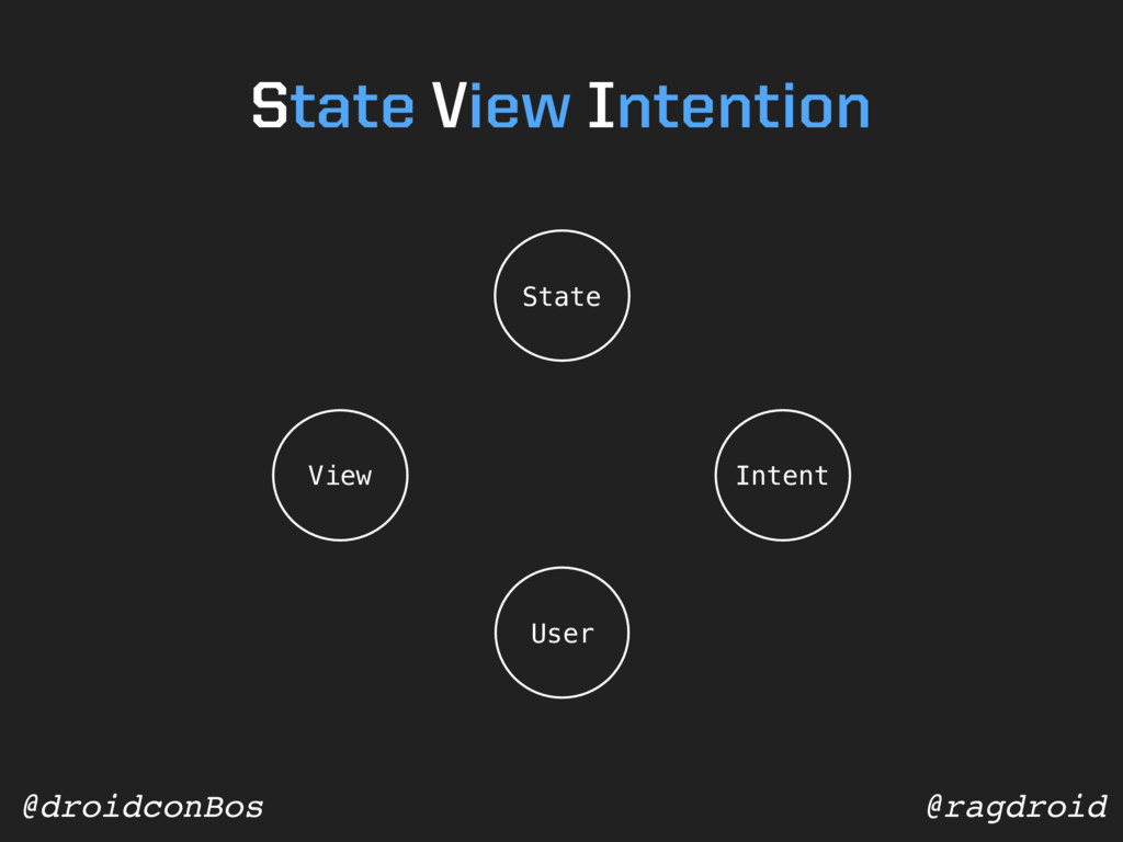 @ragdroid @droidconBos User Intent State View S...