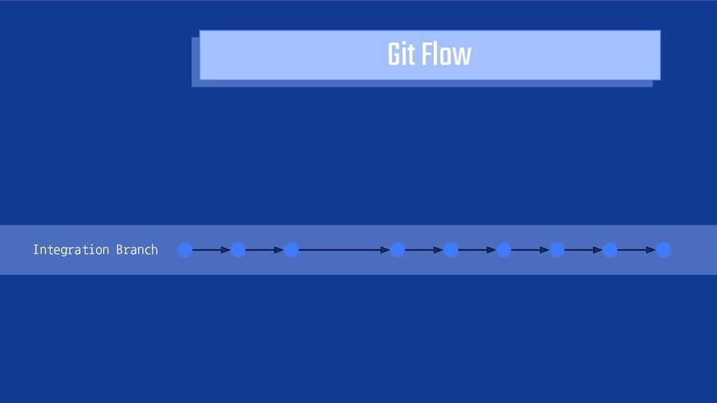 Git Flow Integration