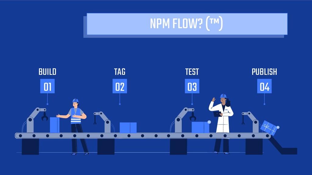 NPM FLOW? (™) BUILD 01 TAG 02 TEST 03 PUBLISH 04