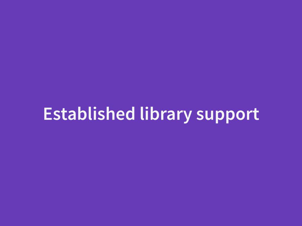 Established library support