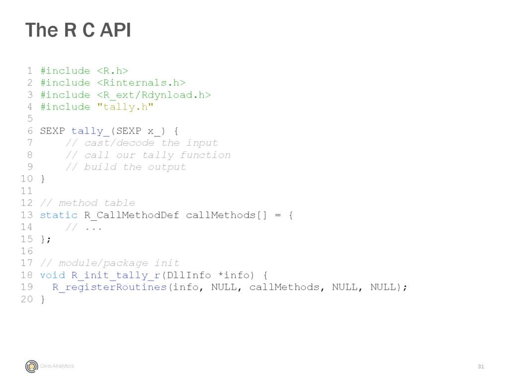 Civis Analytics 31 The R C API 1 #include <R.h>...