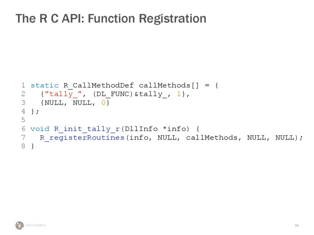 Civis Analytics 36 The R C API: Function Regist...