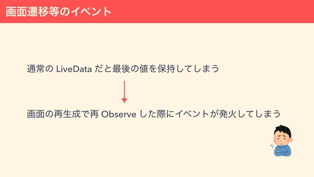ը໘ભҠͷΠϕϯτ ௨ৗͷ LiveData ͩͱ࠷ޙͷΛอͯ͠͠·͏ ը໘ͷ࠶ੜͰ࠶...