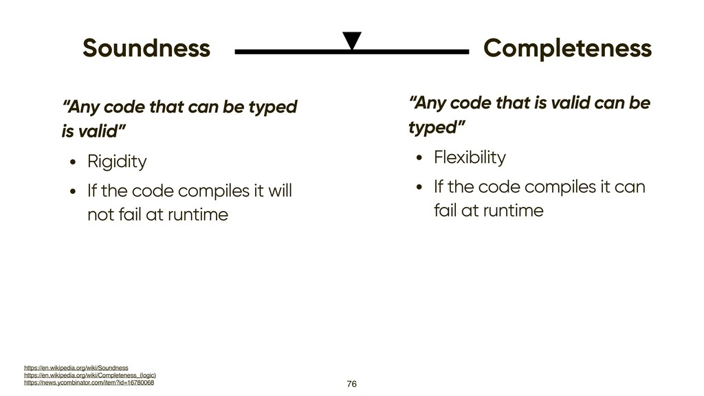 """76 Soundness Completeness """"Any code that can be..."""