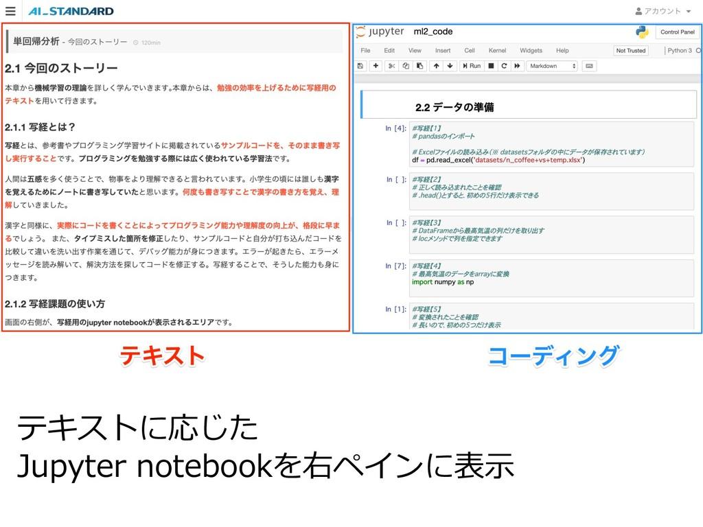 テキストに応じた Jupyter notebookを右ペインに表⽰