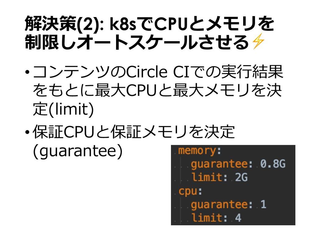 解決策(2): k8sでCPUとメモリを 制限しオートスケールさせる⚡ •コンテンツのCirc...