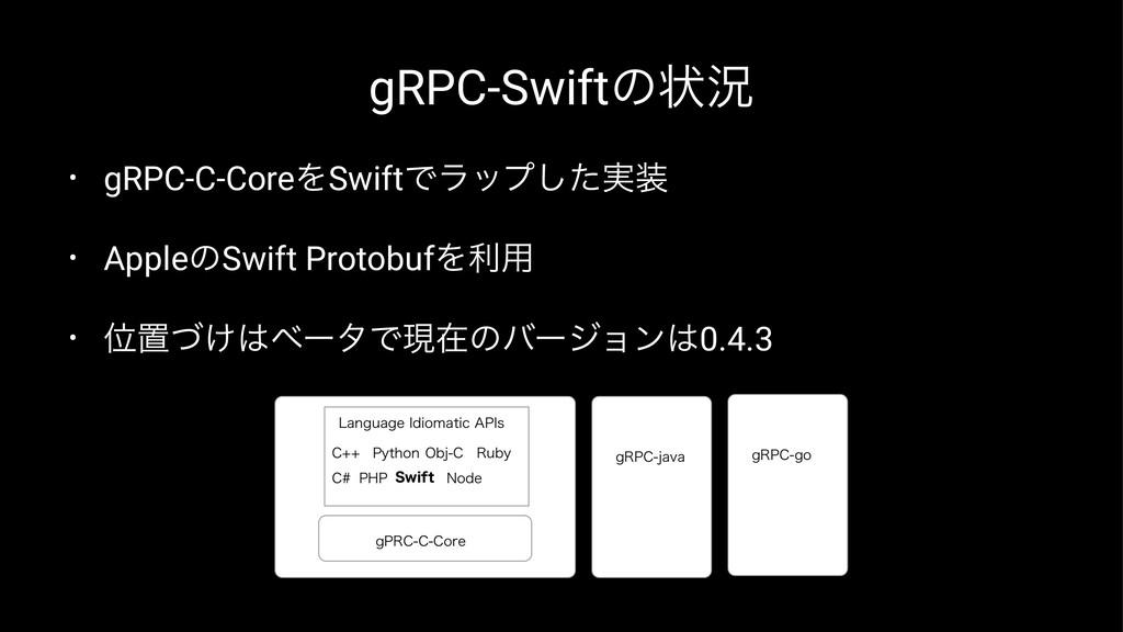 gRPC-Swiftͷঢ়گ • gRPC-C-CoreΛSwiftͰϥοϓ࣮ͨ͠ • App...