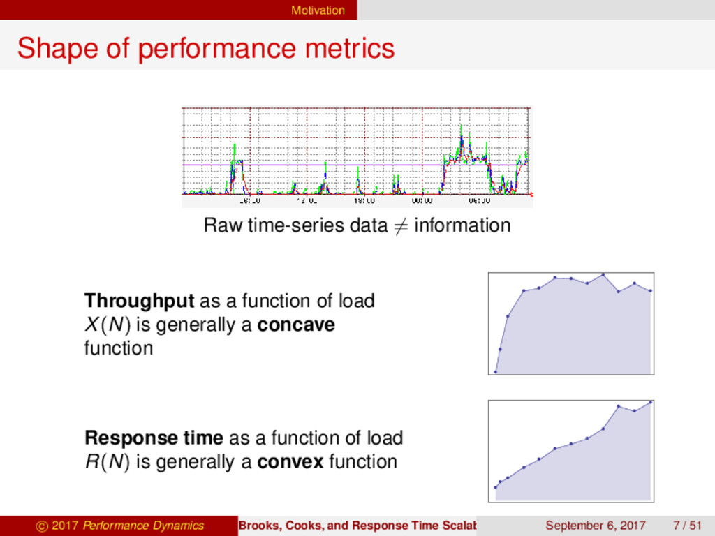Motivation Shape of performance metrics Raw tim...