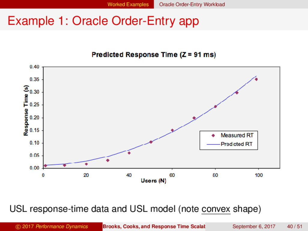 Worked Examples Oracle Order-Entry Workload Exa...