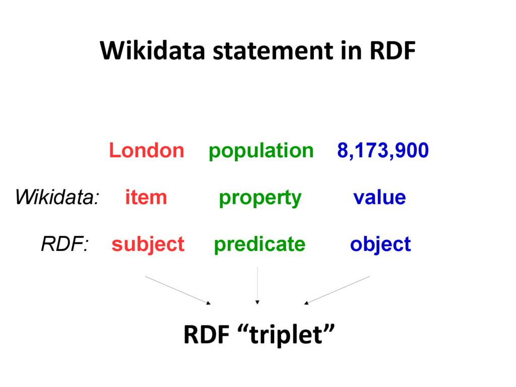 Wikidata statement in RDF London population 8,1...