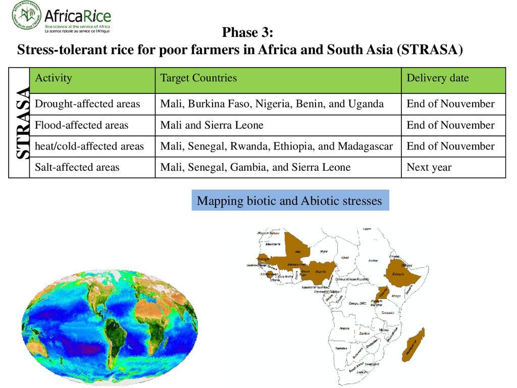 Activity Target Countries Delivery date Drought...