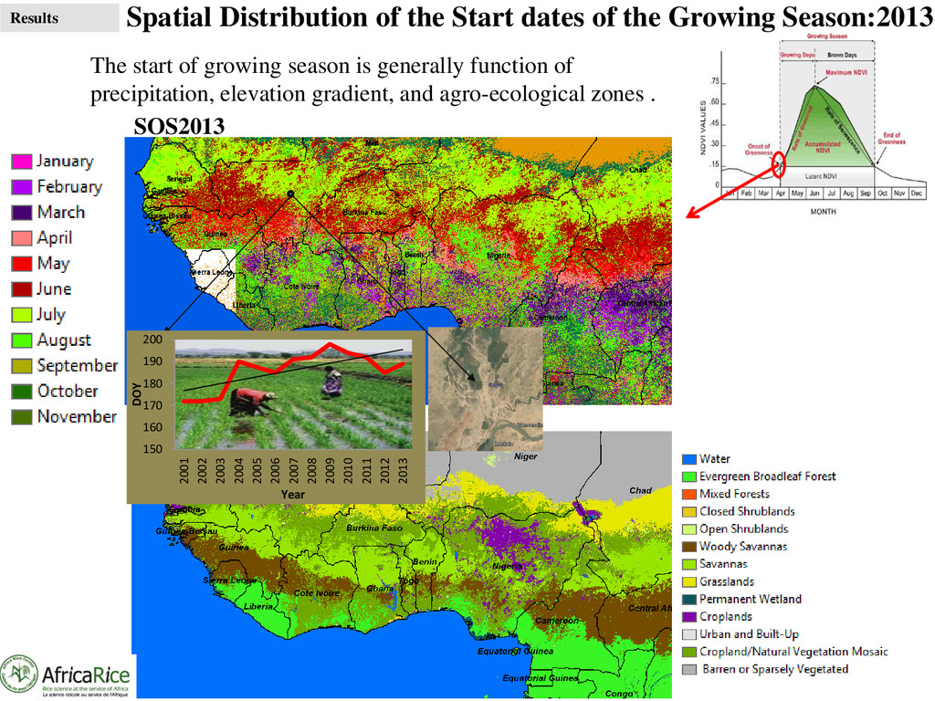 SOS2013 Spatial Distribution of the Start dates...