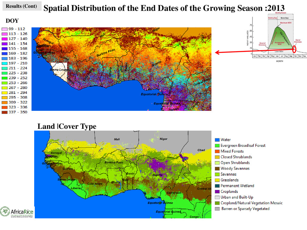 Spatial Distribution of the End Dates of the Gr...