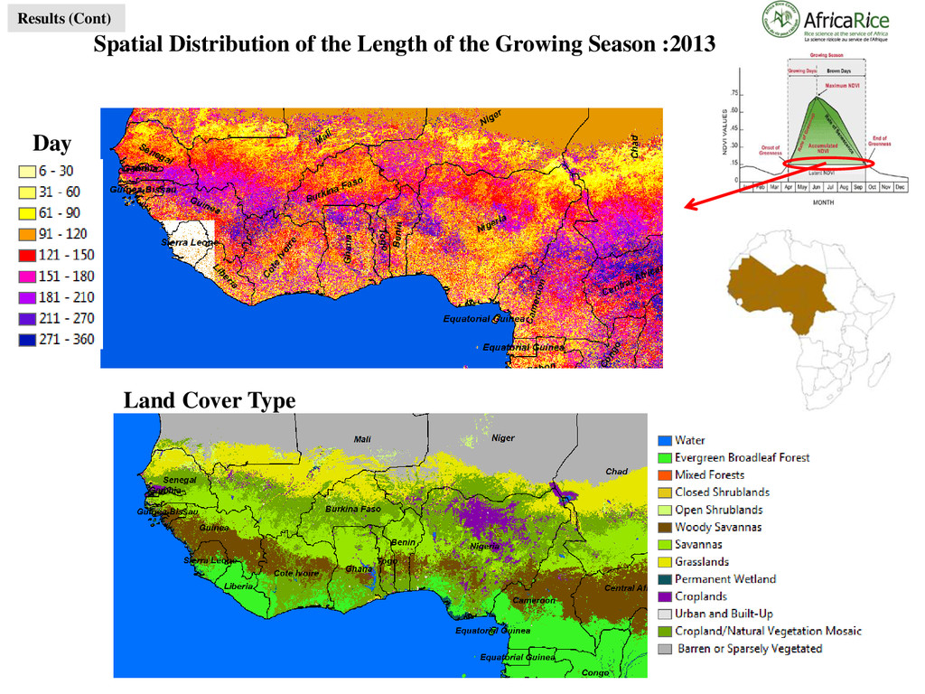 Spatial Distribution of the Length of the Growi...