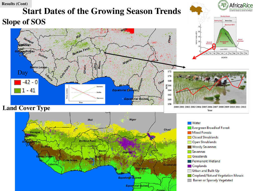 Start Dates of the Growing Season Trends Slope ...