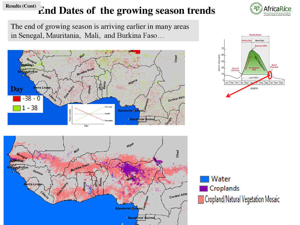 End Dates of the growing season trends The end ...