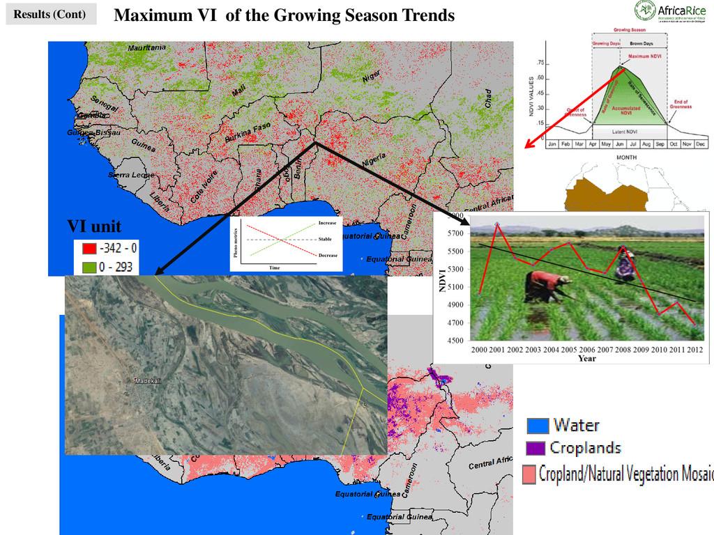 Maximum VI of the Growing Season Trends VI unit...