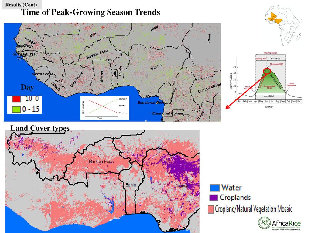 Time of Peak-Growing Season Trends Day Land Cov...