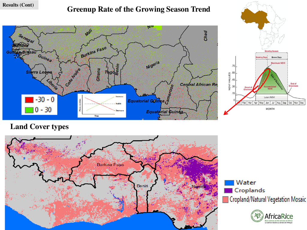 Greenup Rate of the Growing Season Trend Land C...