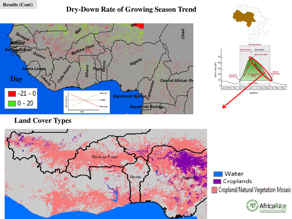 Dry-Down Rate of Growing Season Trend Day Land ...