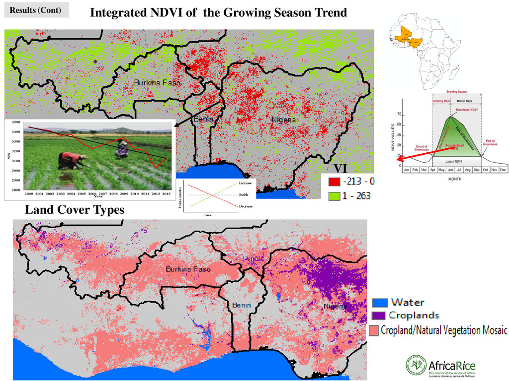 Integrated NDVI of the Growing Season Trend Lan...